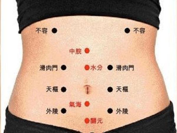 艾炙肚脐减肥减肥怎么瘦掉肚子图片